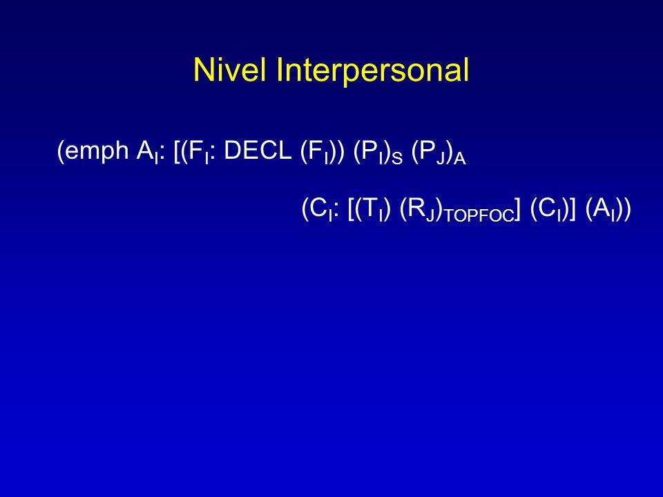Nivel Interpersonal (emph AI: [(FI: DECL (FI)) (PI)S (PJ)A